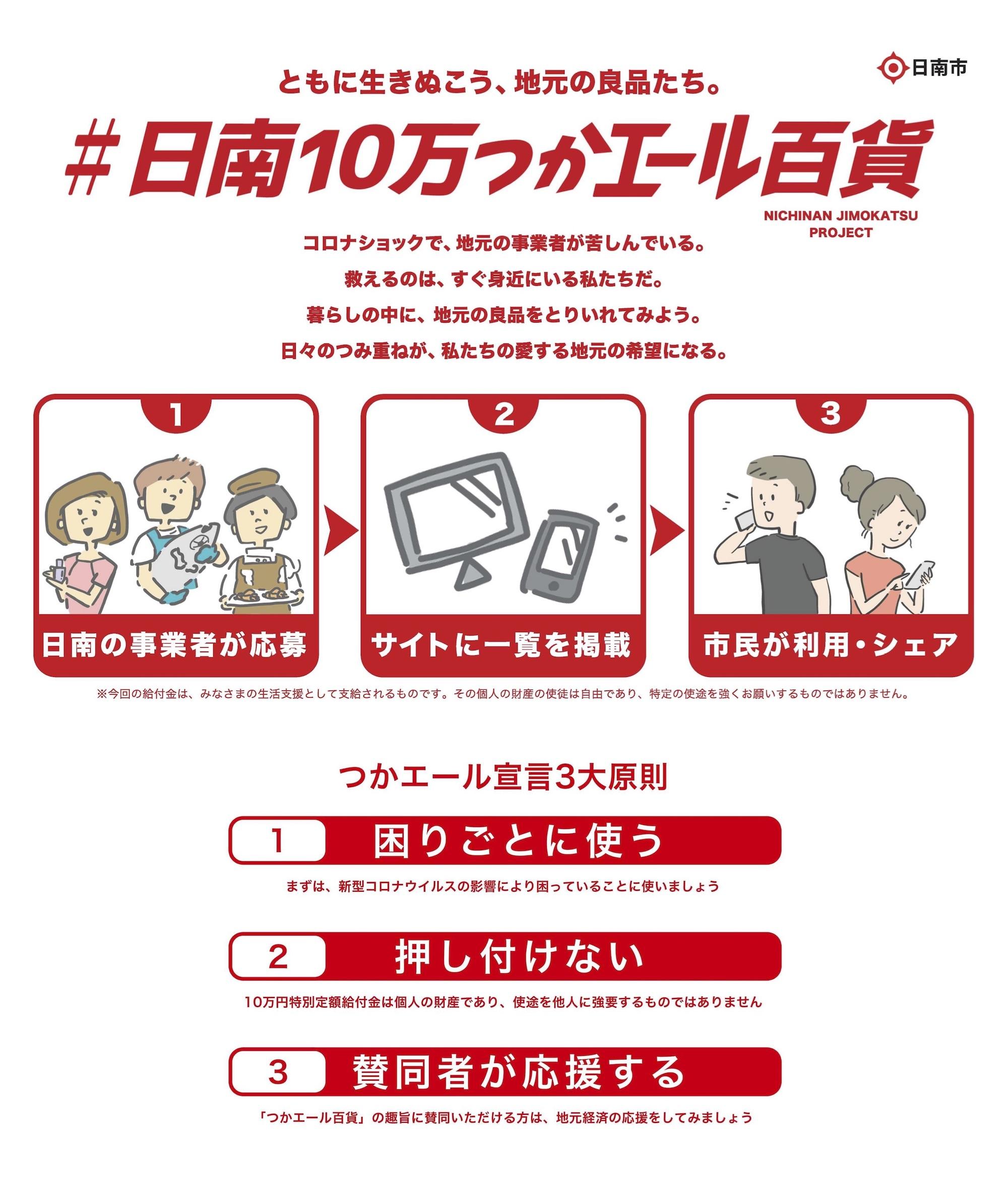 #日南10万つかエール百貨